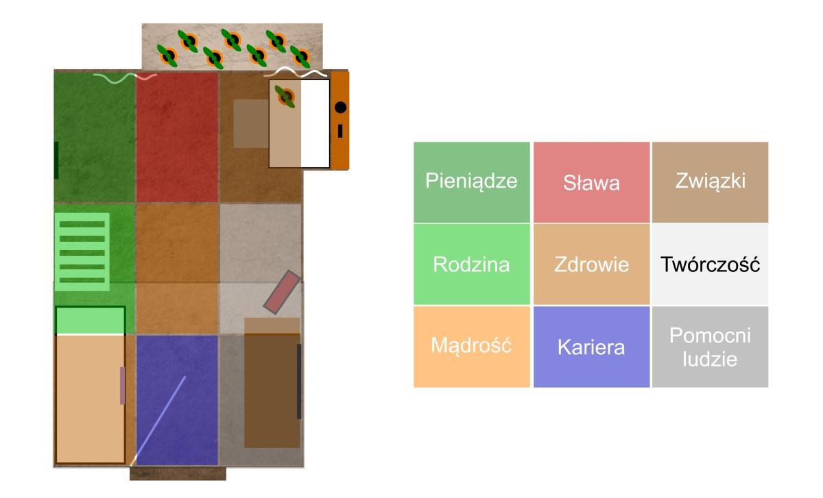 Bagua w małym pokoju