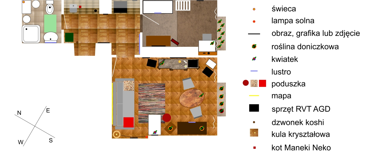 Plan mieszkania. Feng shui