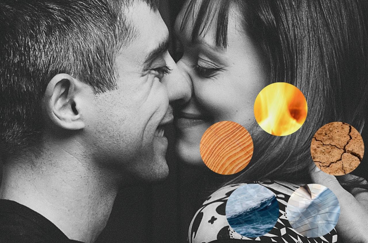 Zgodność partnerska, dopasowanie w miłości w oparciu o datę urodzenia (Dzień-Mistrza) wg BaZi
